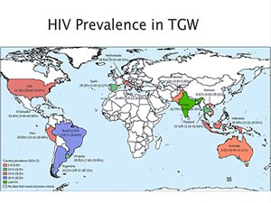 HIV Prevention and Care in Transgender People